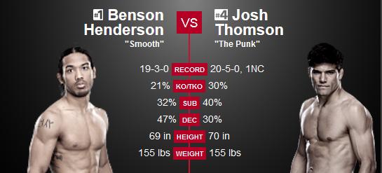 Hendo vs. Thomson Prediction