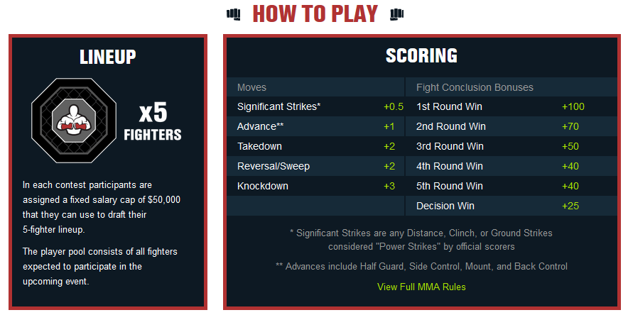 Mma fantasy betting league online parlay betting